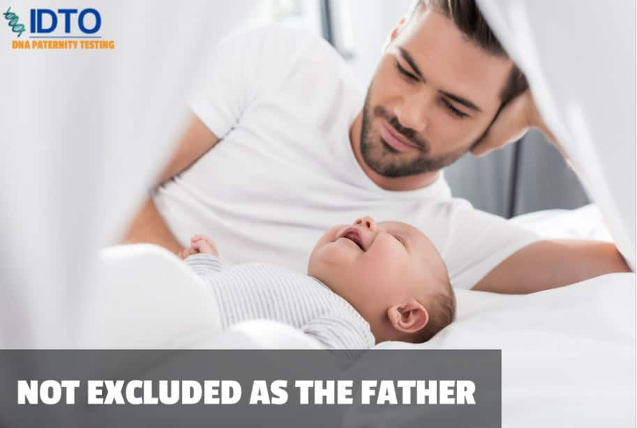 The Alleged Father Is Not Excluded As The Biological Father